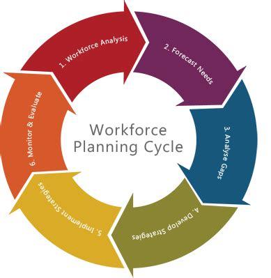 A Survey of Knowledge Work Productivity Metrics - IGI Global