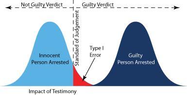 DISSERTATION METHODOLOGY HELP - Acemywriter